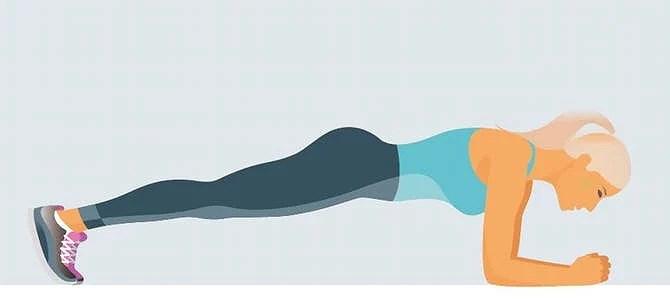 [plankan] en bra träningsform