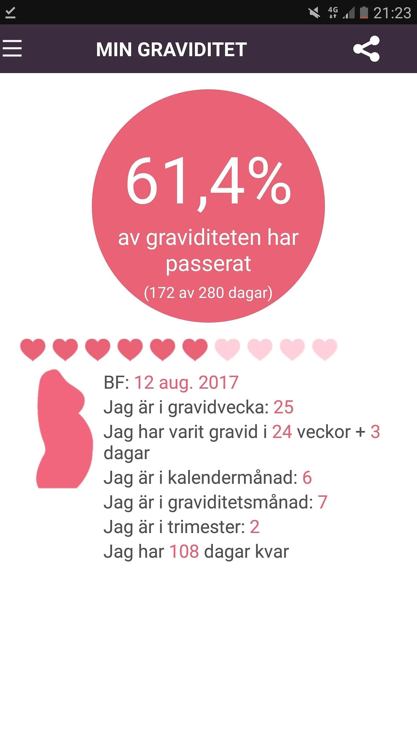 BM 108 dagar kvar till BF