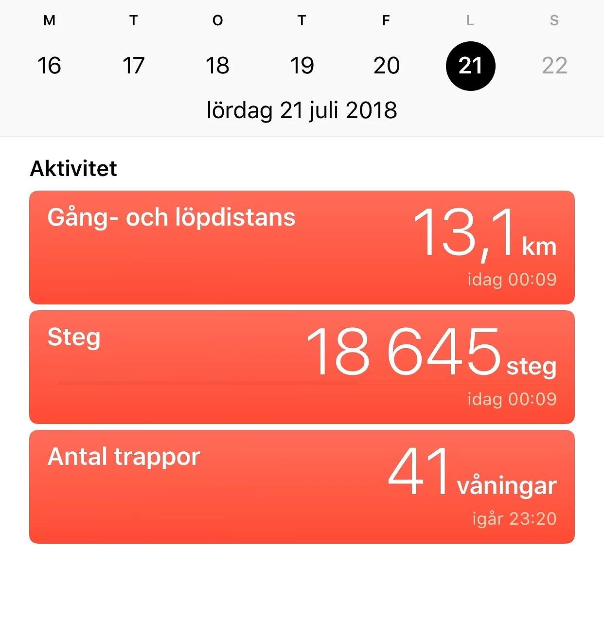 En bild i timmen | Visby