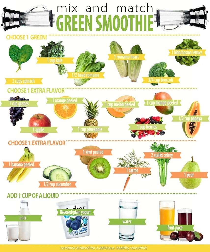 green-smoothie-855x1024