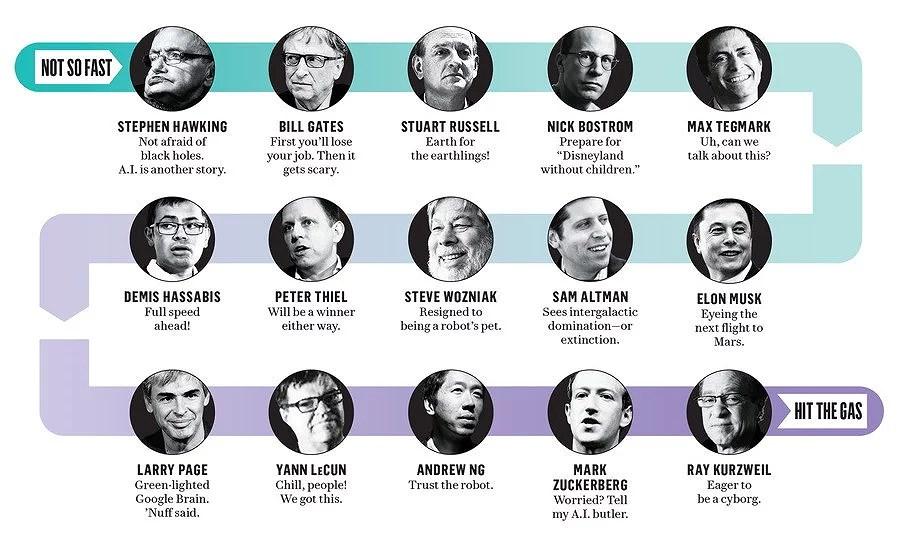 Några av våra mest kända vetenskapsmän, företagsledare och forskares tankar kring AI