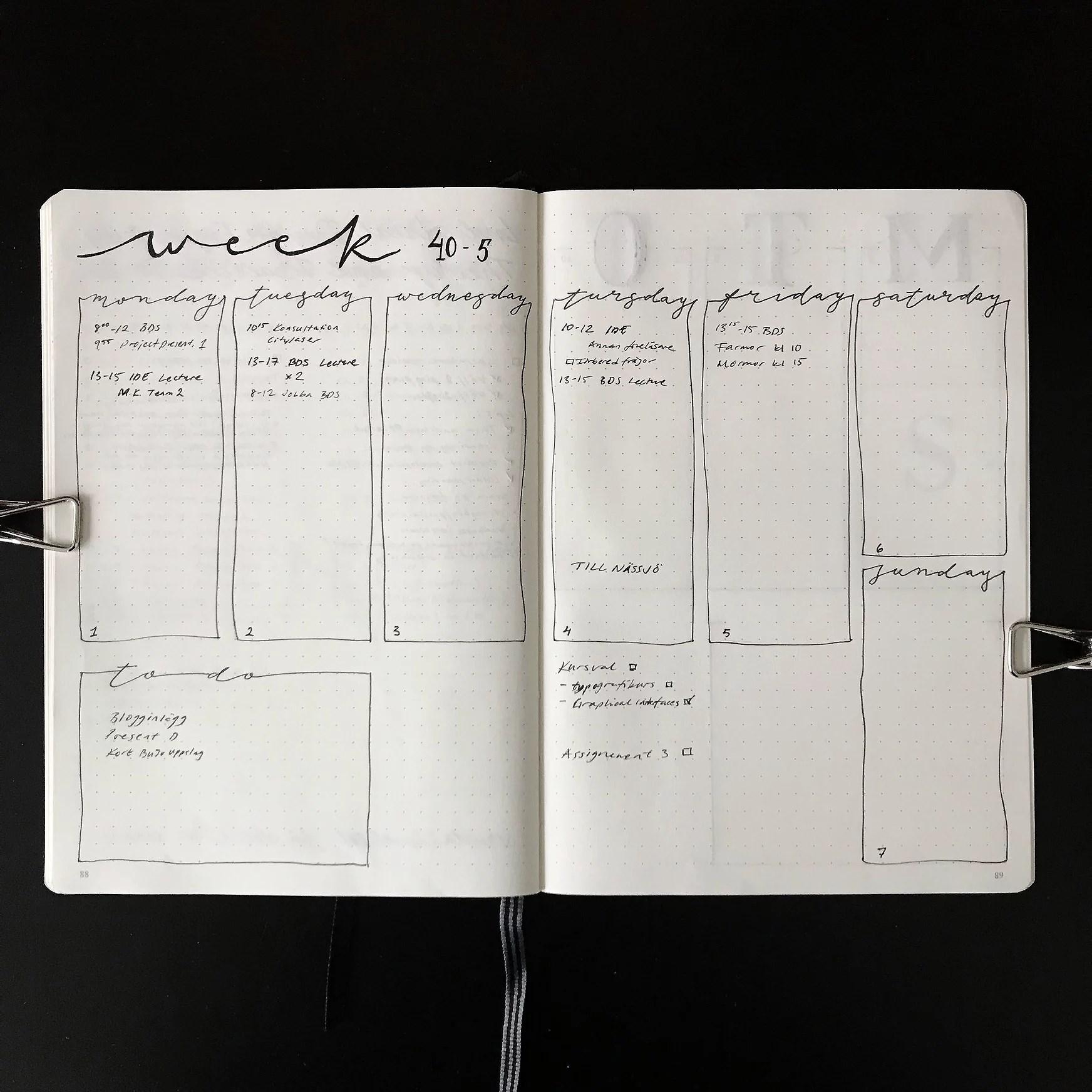 Bullet Journal. Weekly spread. Veckouppslag. Förslag.