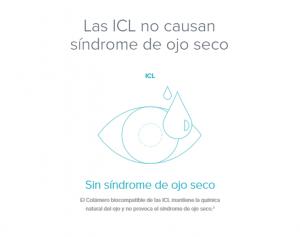 operacion lentes ICL