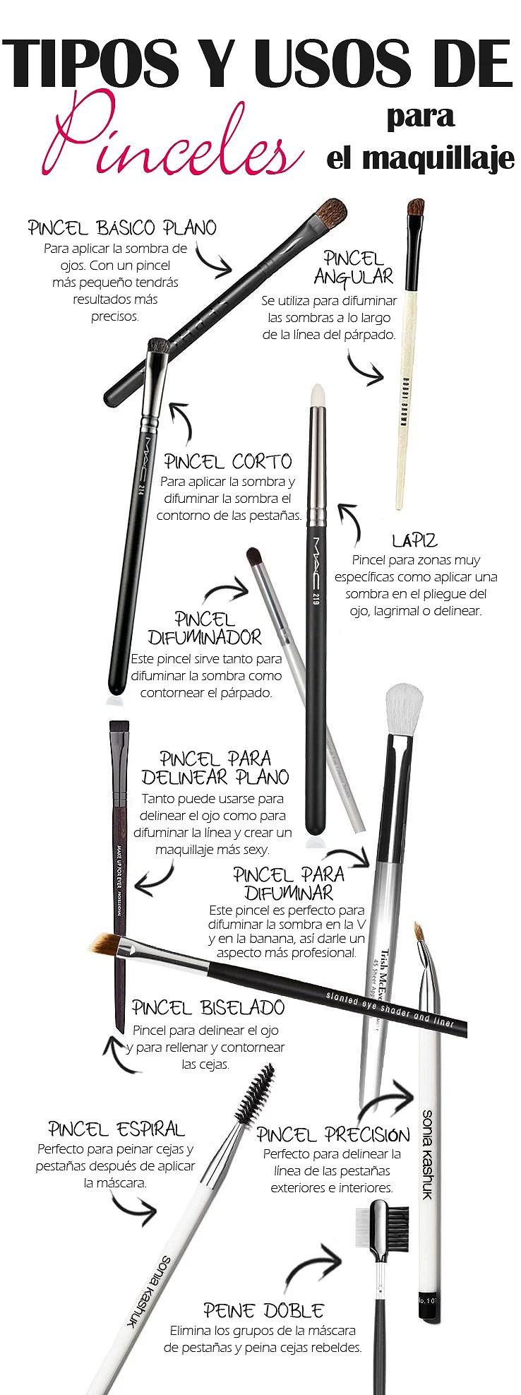 ...Tipos de pinceles para el Maquillaje de Ojos...