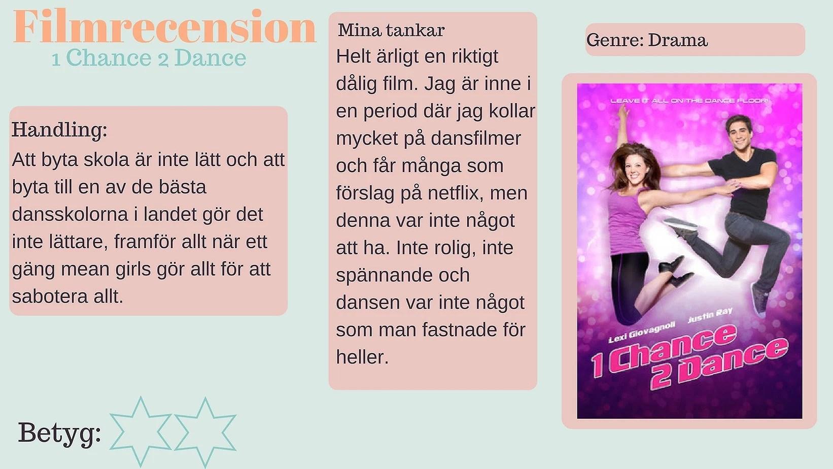 Filmrecension - 1 Chance to Dance