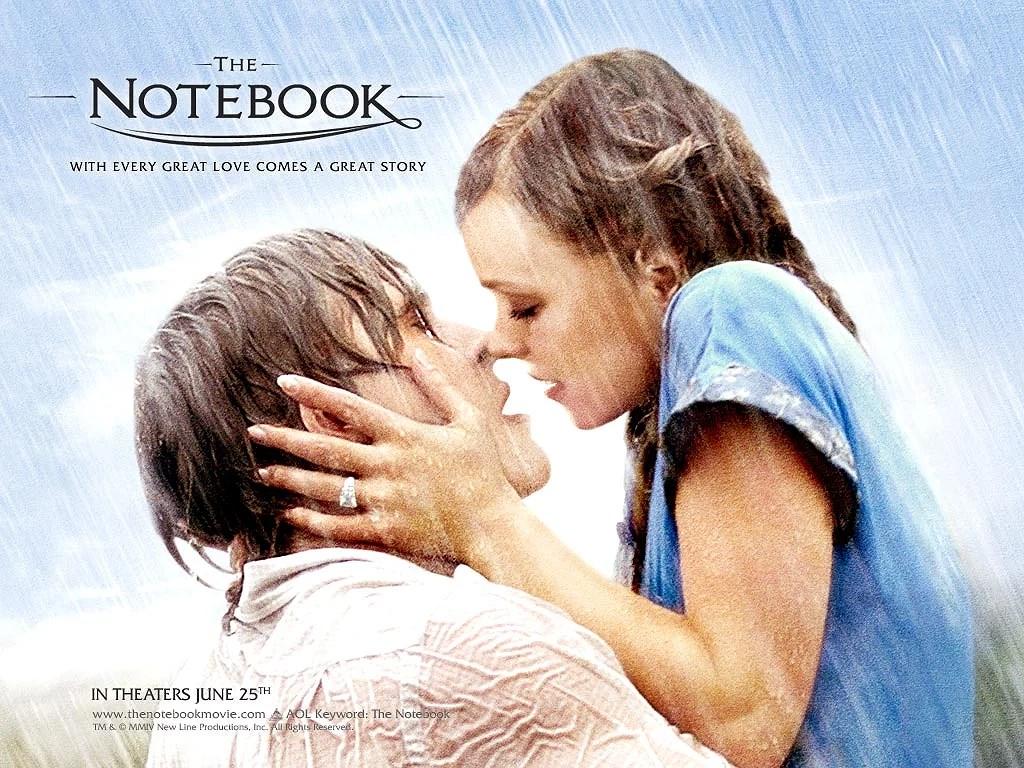 Bokför dating checkar i Australien