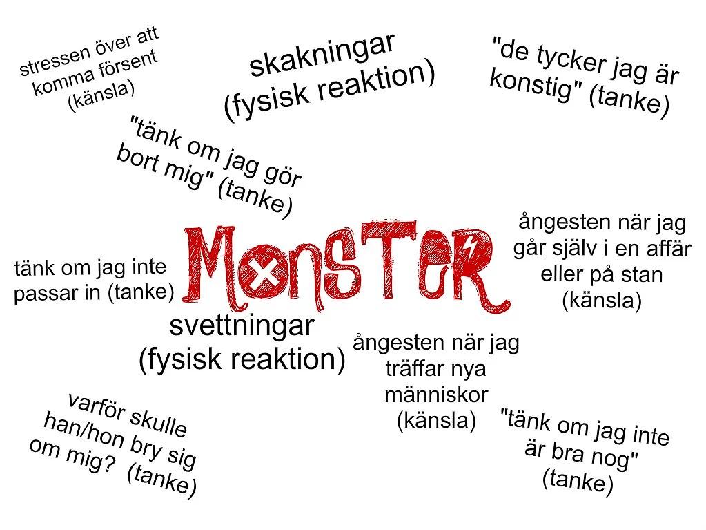 Så många monster i mitt huvud