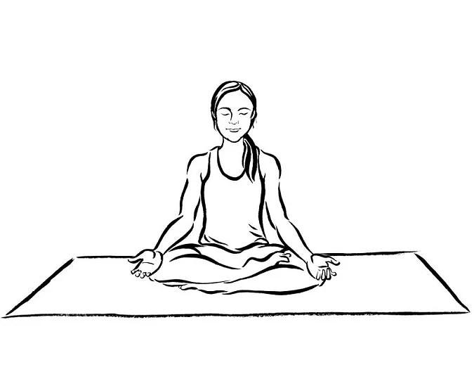 A simple Meditation