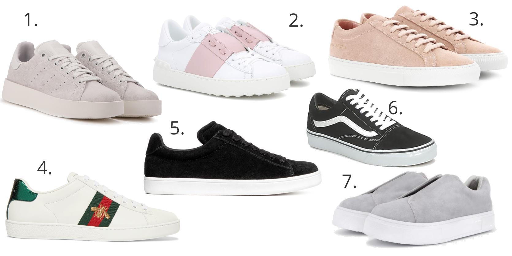 Tips på våriga sneakers