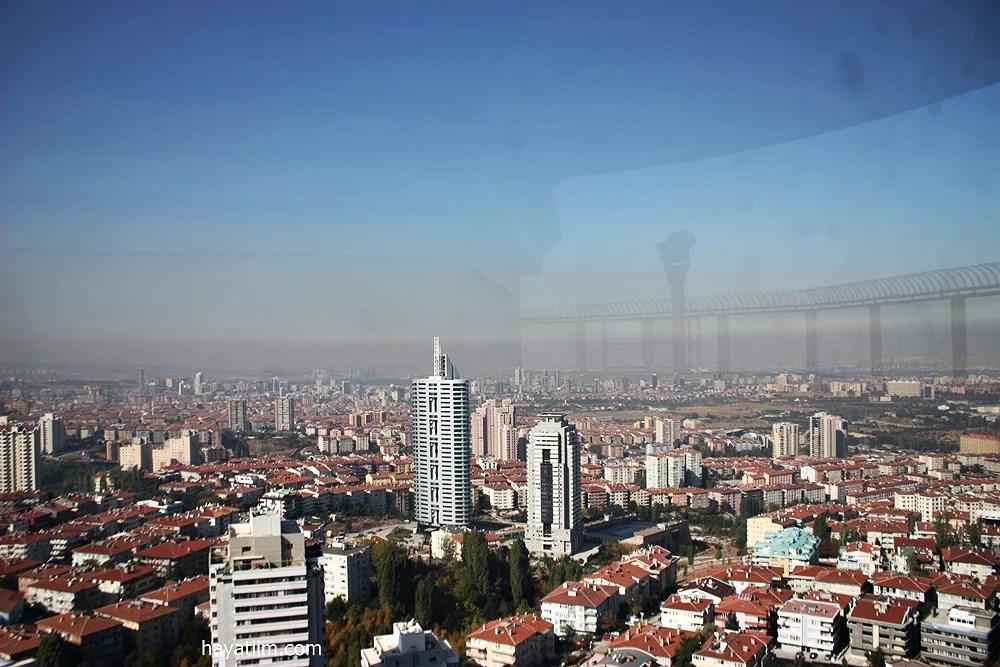 Flashback tuesday: Ankara