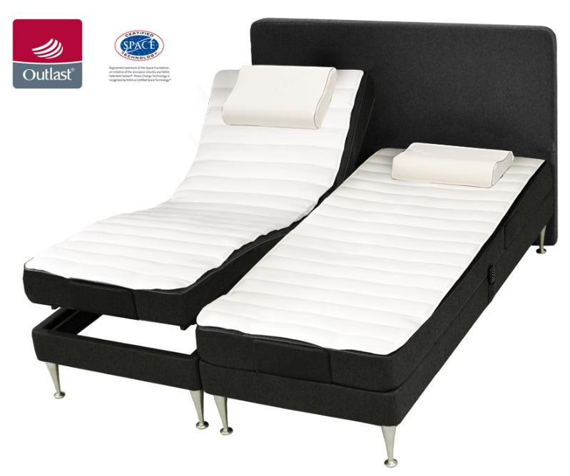 Skön sömn med rätt säng
