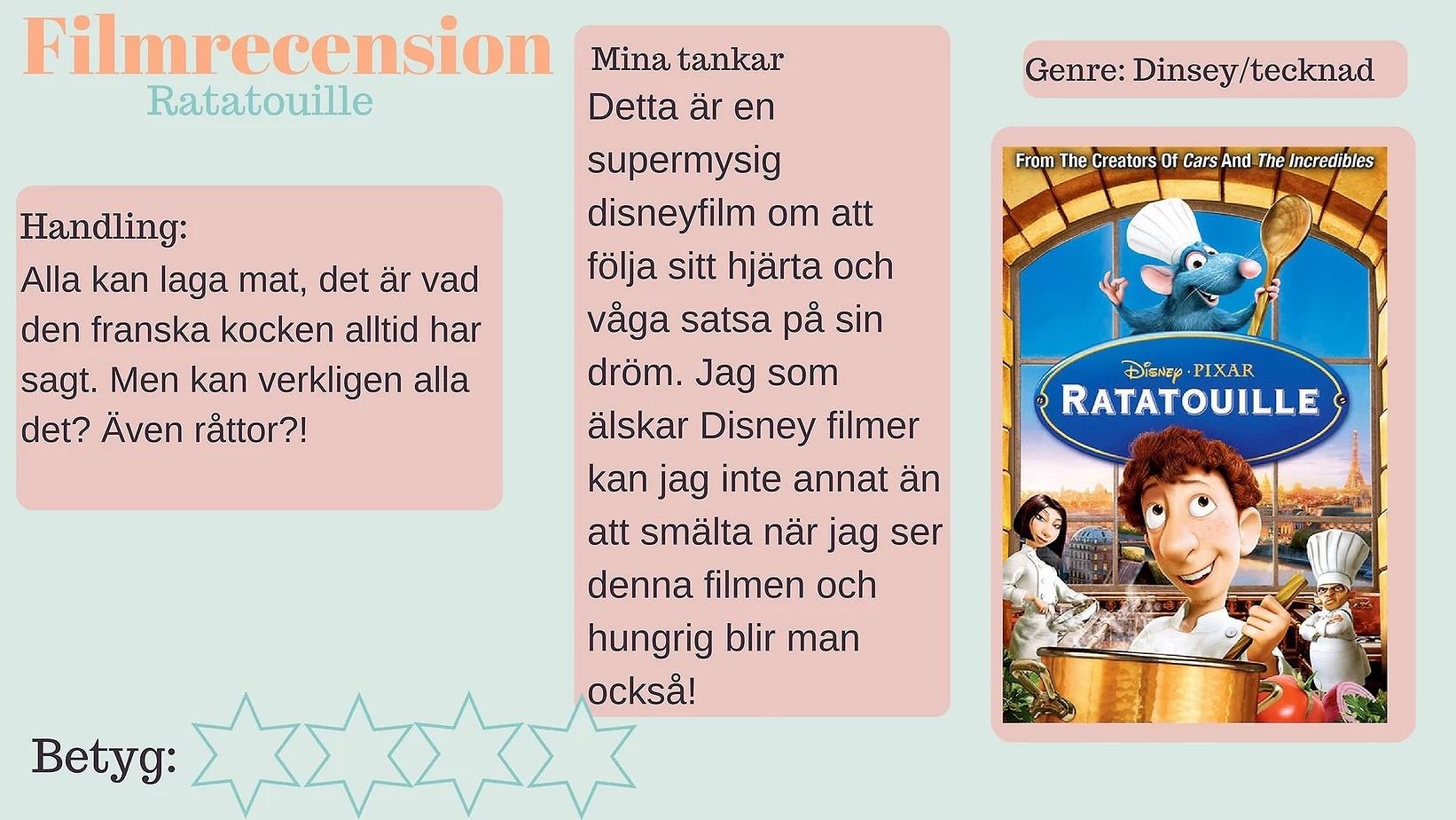 Filmrecension - Ratatouille