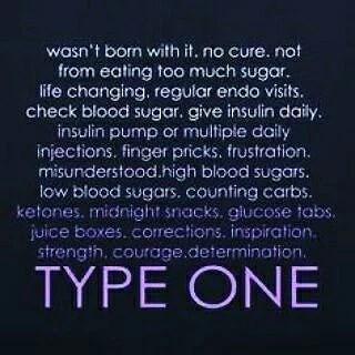 Gravid + Diabetes