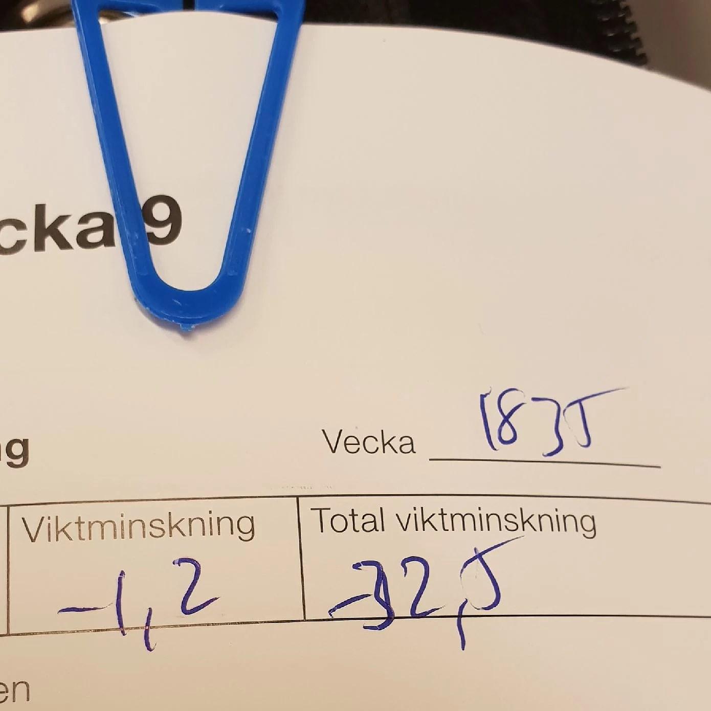 -1.2 kg den här veckan