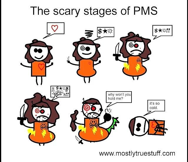 P M S