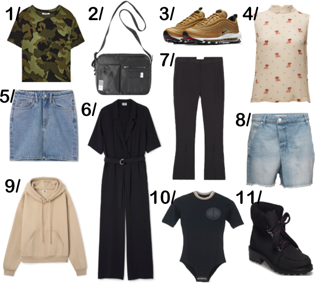 WHAT TO WEAR TO DISTORTION