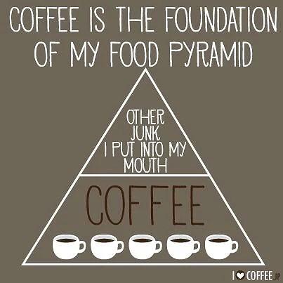 Kaffe - Suget är tillbaka :)