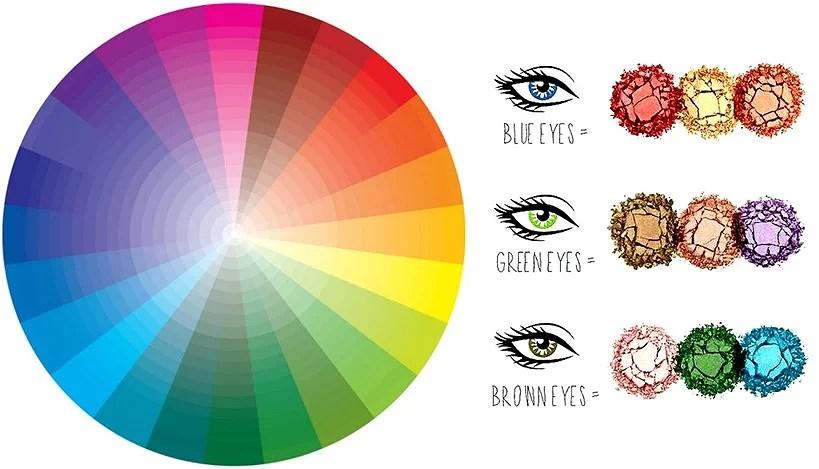 Hur man framhäver sin ögonfärg!