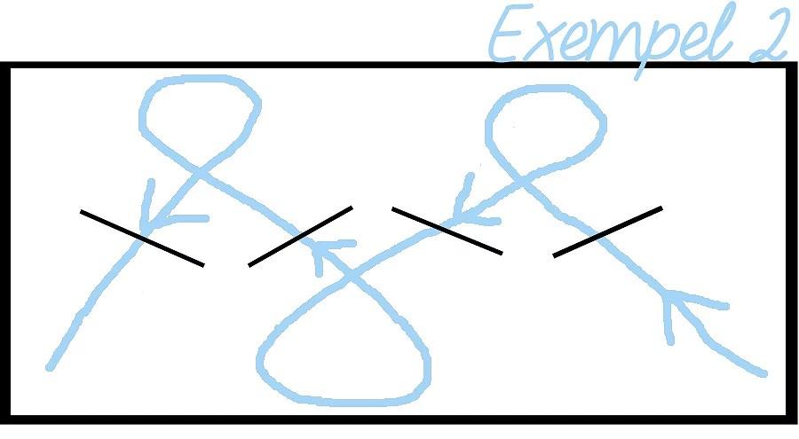övningex2