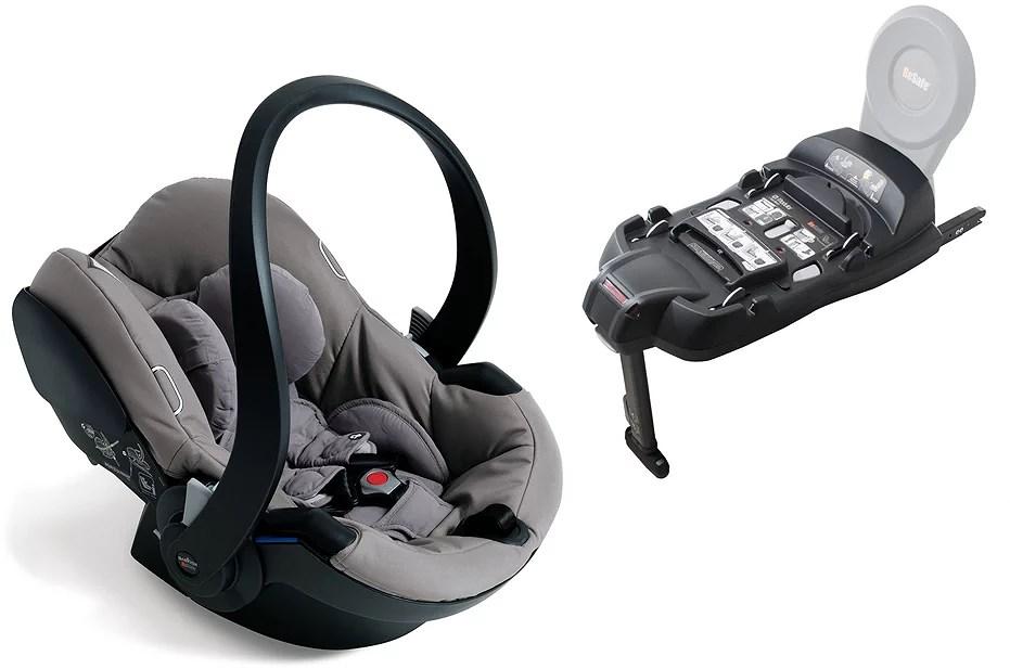 Hyra eller köpa babyskydd