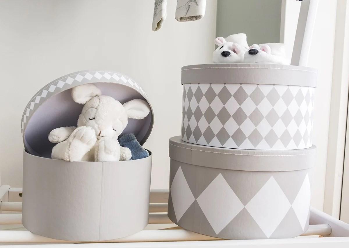 Önskelista bebisrum
